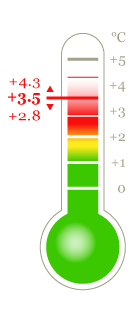 hp_thermometer.png