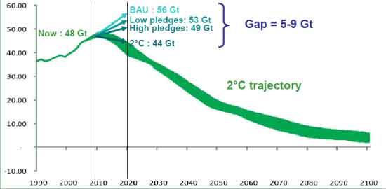 graphiqueenergie.jpg