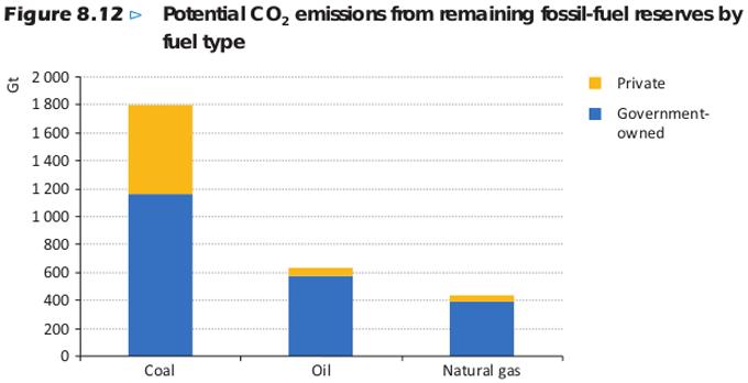 carboncontent.png
