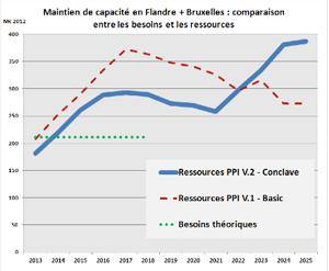 graphique3rail.png