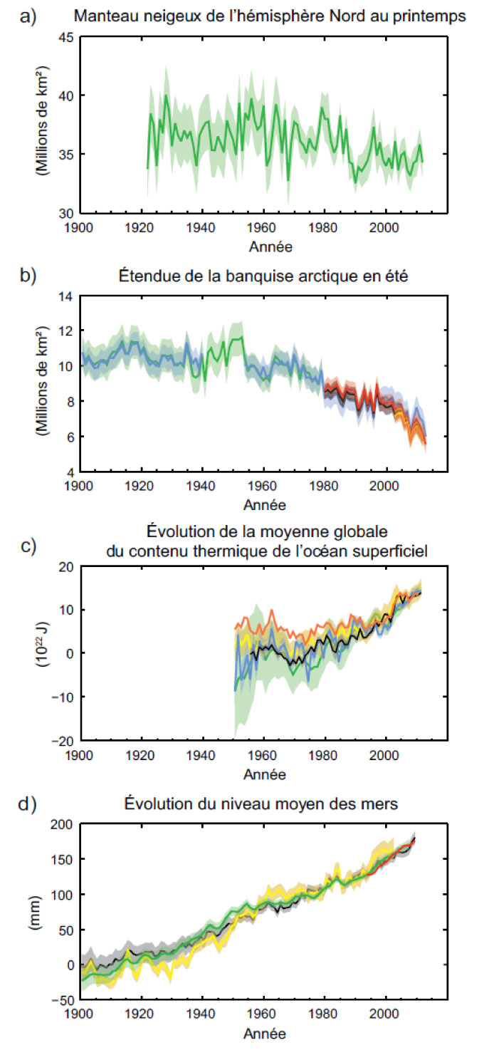 indicateursclimat.jpg