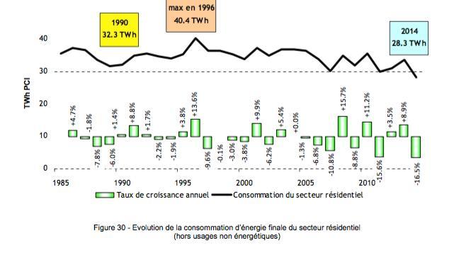 graphe2-4.jpg